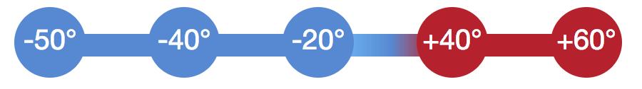 temp - Кран-мостовой однобалочный 0,5т.
